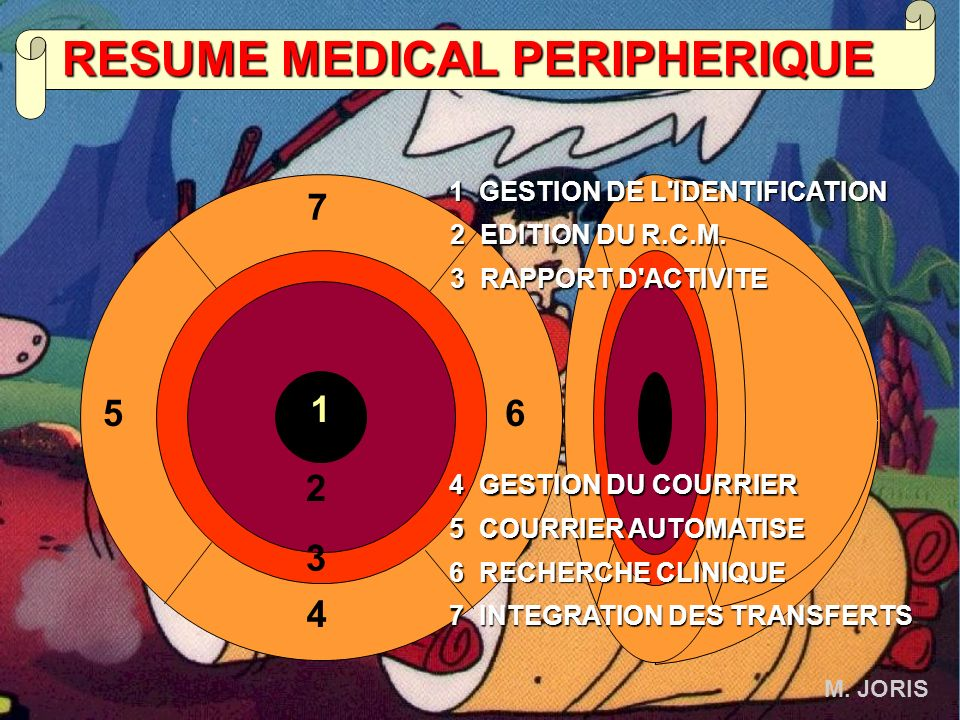 RESUME MEDICAL PERIPHERIQUE