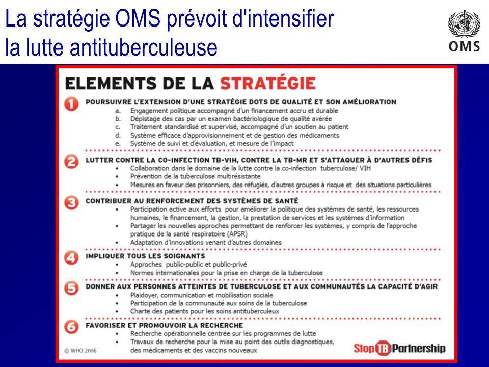 La stratégie OMS prévoit d intensifier la lutte antituberculeuse