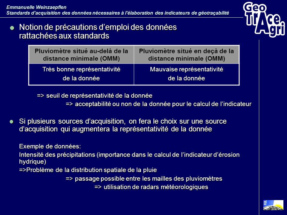 Notion de précautions d'emploi des données rattachées aux standards