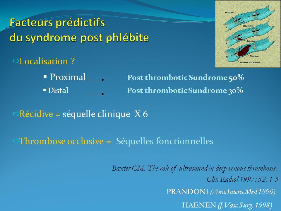 Facteurs prédictifs du syndrome post phlébite