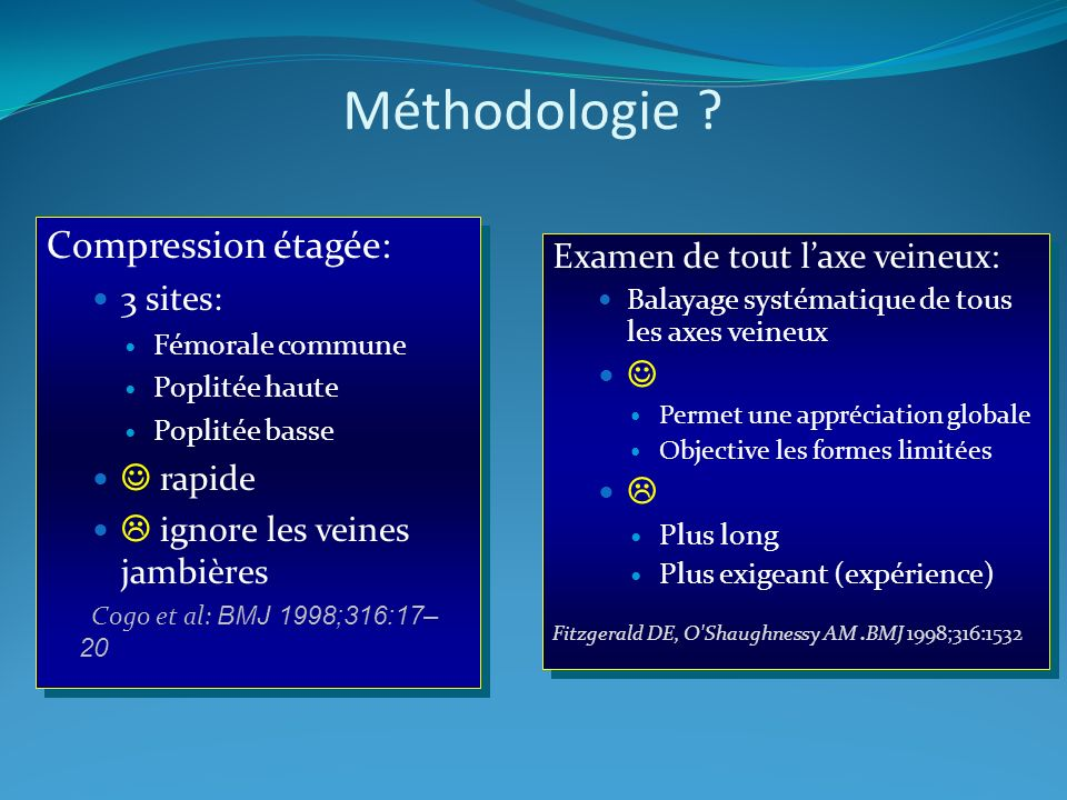 Méthodologie Compression étagée: Examen de tout l'axe veineux: