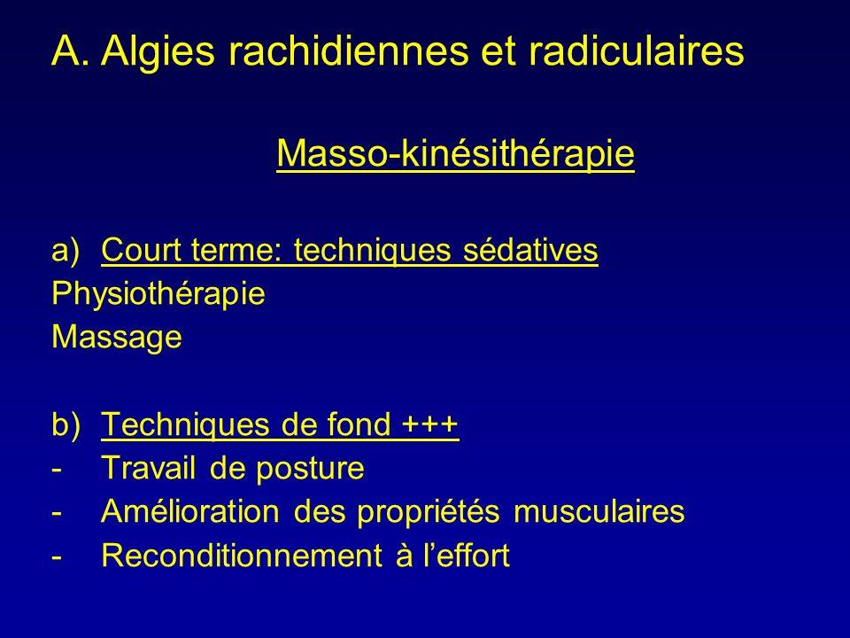 Masso-kinésithérapie