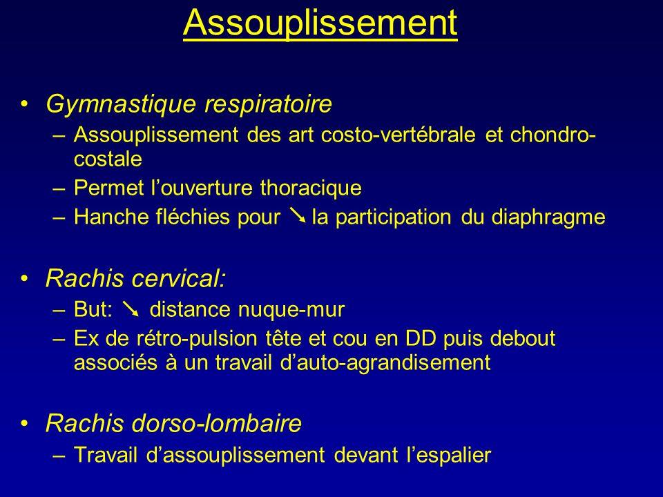 Assouplissement Gymnastique respiratoire Rachis cervical: