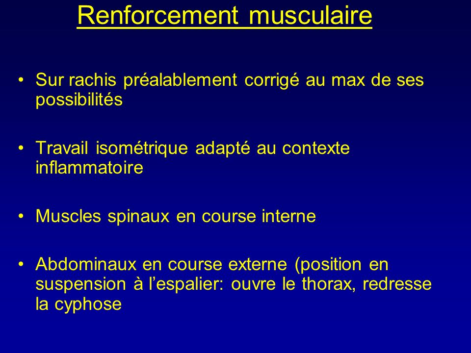 Principes de reeducation du rachis ppt video online for Miroir quadrille kine