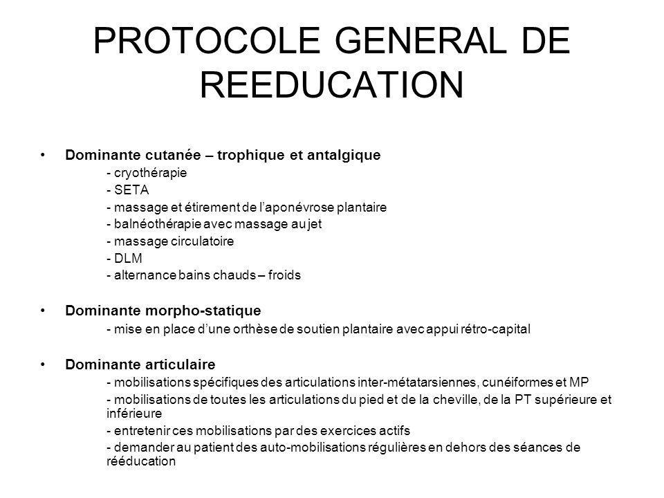 PROTOCOLE GENERAL DE REEDUCATION