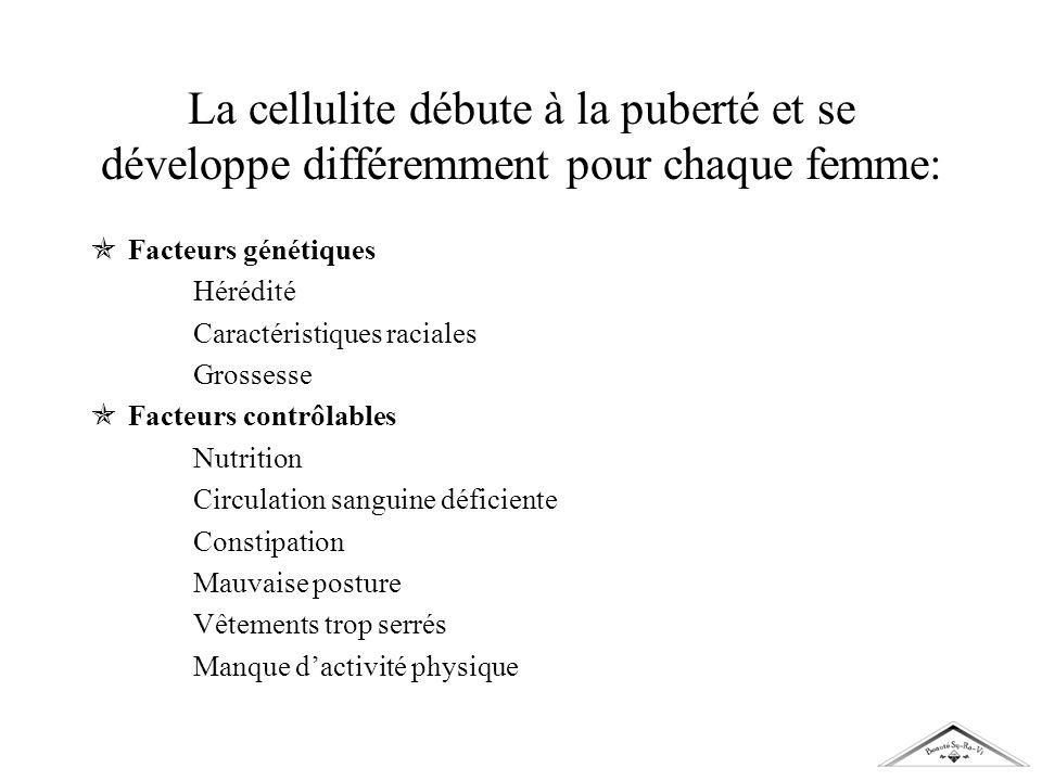 La cellulite débute à la puberté et se développe différemment pour chaque femme: