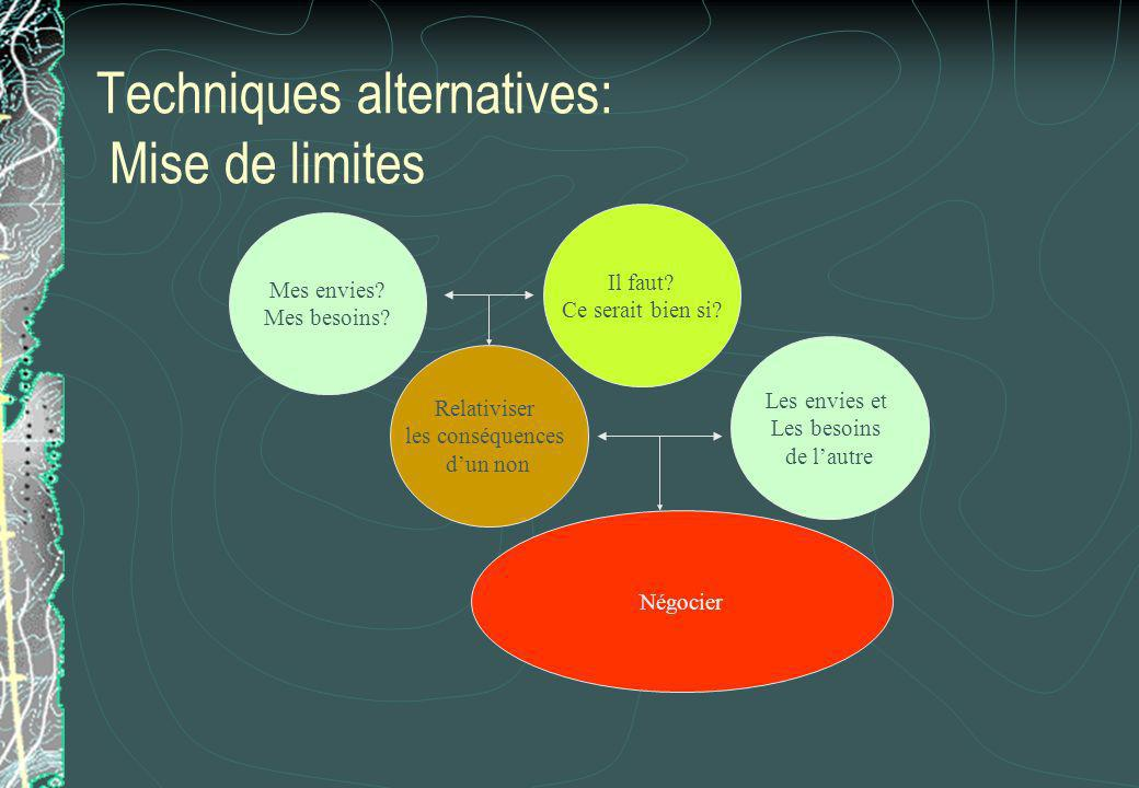 Techniques alternatives: Mise de limites