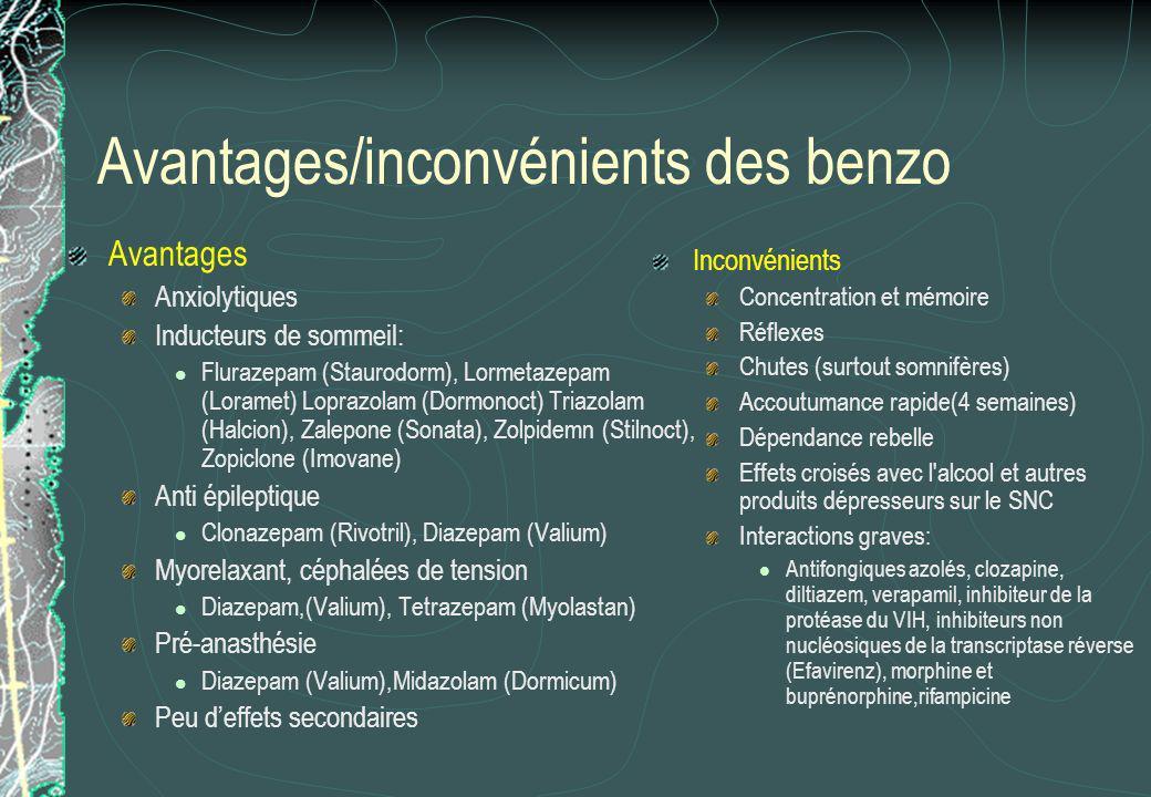 Avantages/inconvénients des benzo