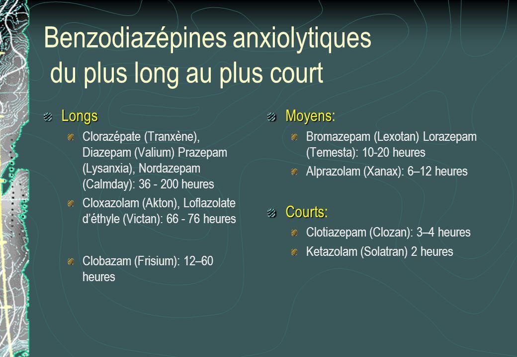 Benzodiazépines anxiolytiques du plus long au plus court