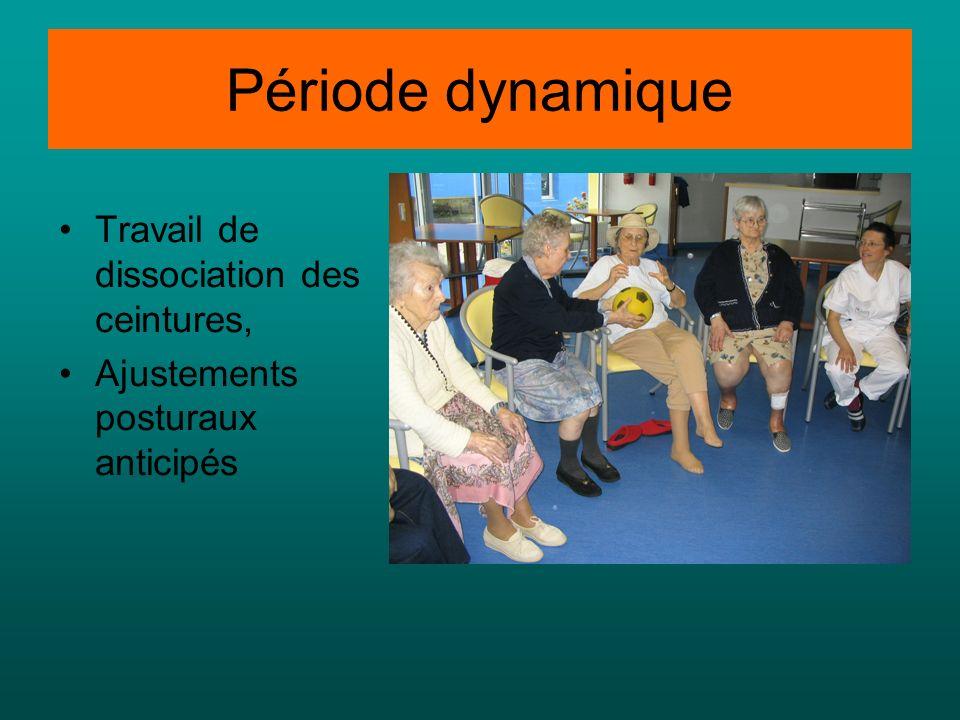 Période dynamique Travail de dissociation des ceintures,