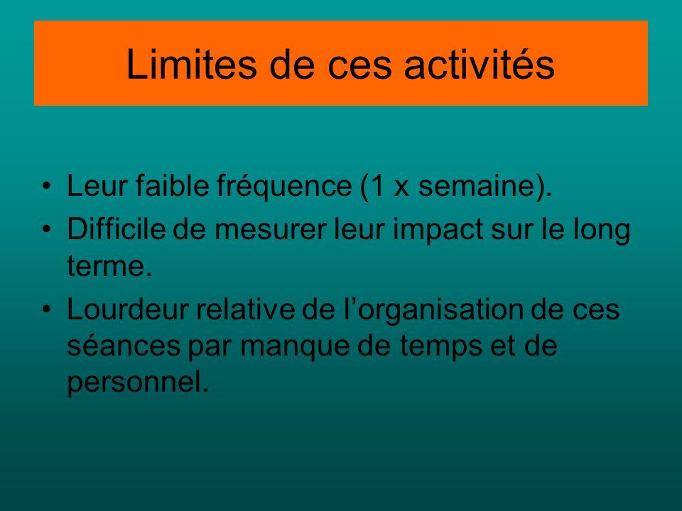 Limites de ces activités
