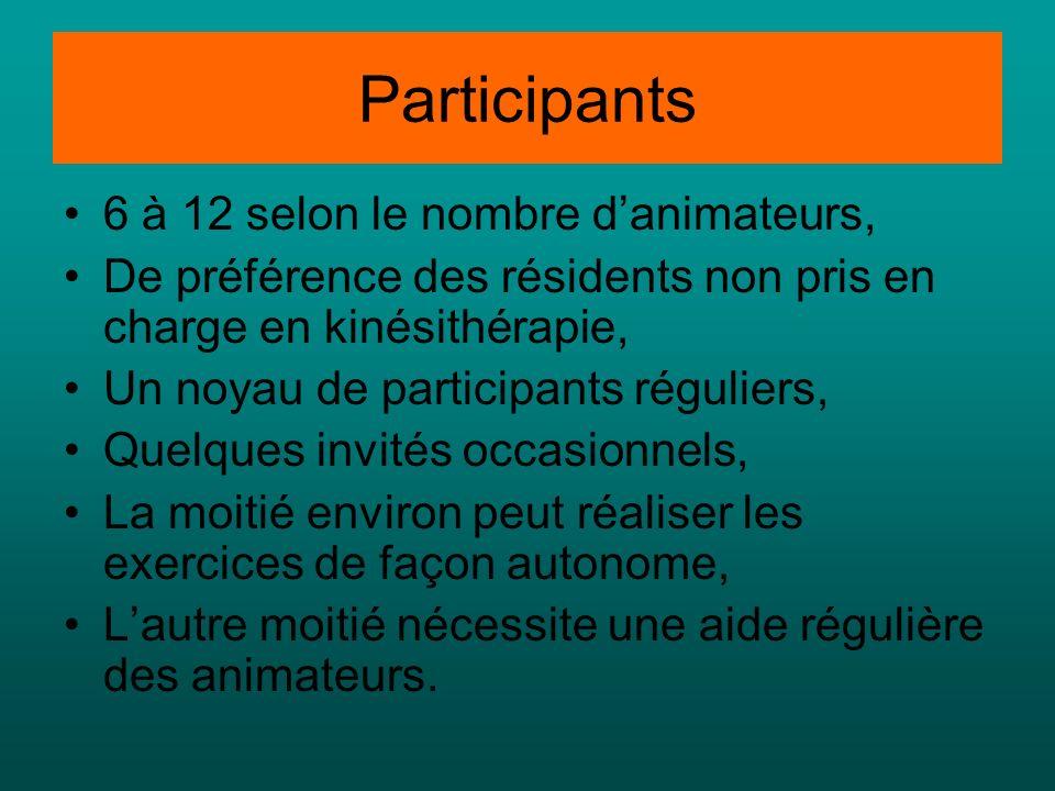 Participants 6 à 12 selon le nombre d'animateurs,