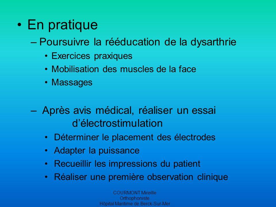 Hôpital Maritime de Berck-Sur-Mer