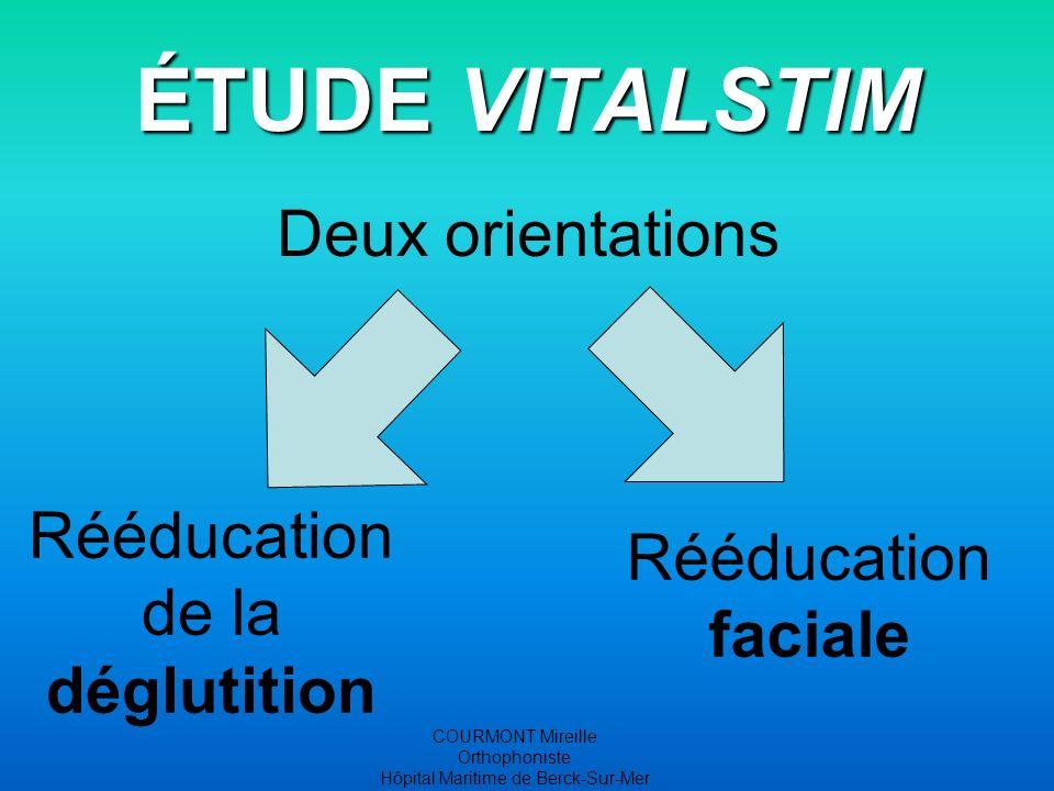 ÉTUDE VITALSTIM Deux orientations Rééducation de la déglutition