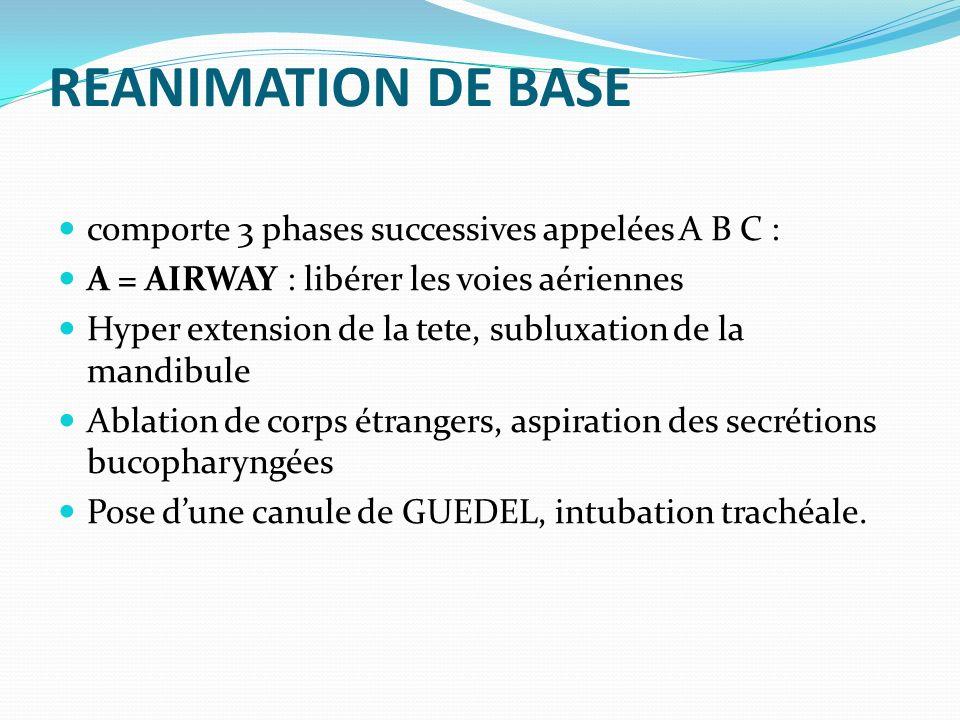 REANIMATION DE BASE comporte 3 phases successives appelées A B C :