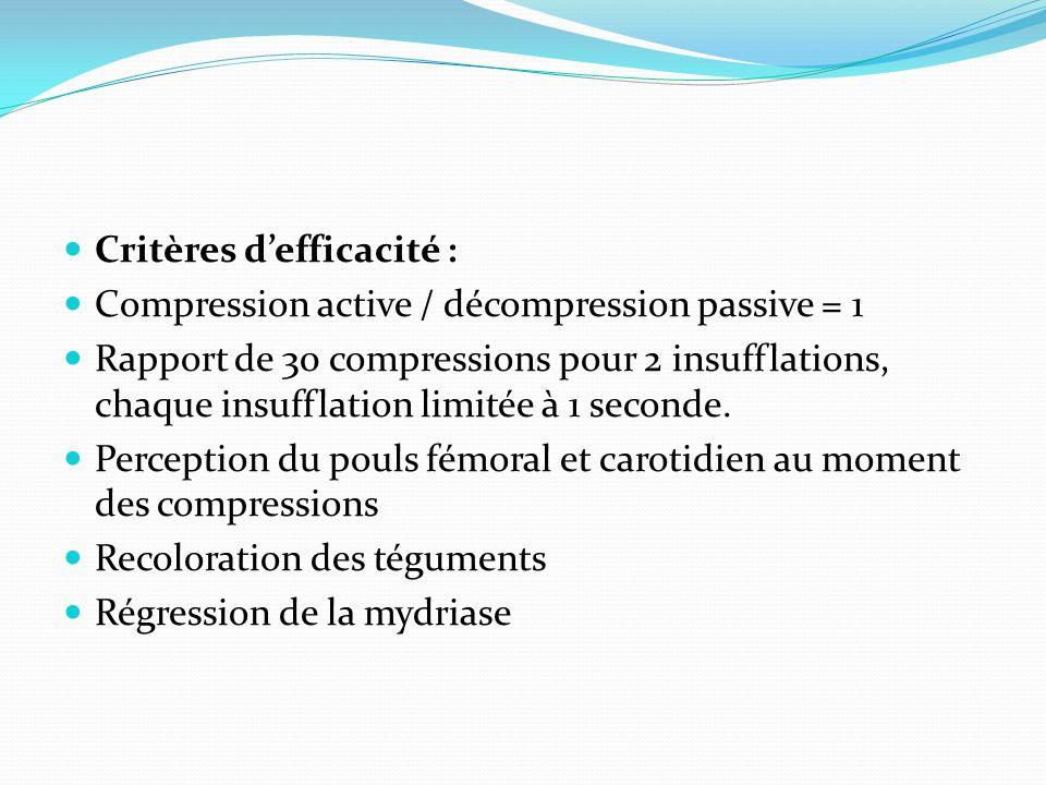 Critères d'efficacité :