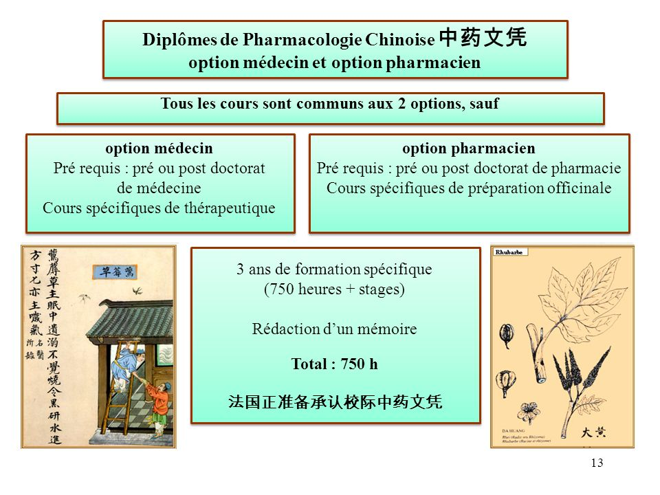 Diplômes de Pharmacologie Chinoise 中药文凭