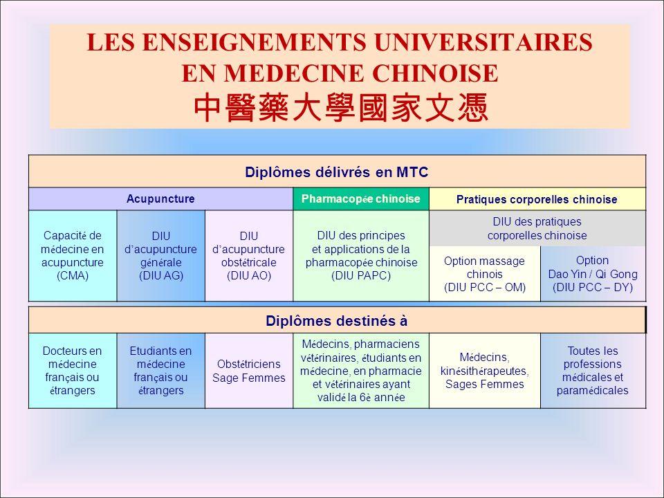 LES ENSEIGNEMENTS UNIVERSITAIRES EN MEDECINE CHINOISE 中醫藥大學國家文憑