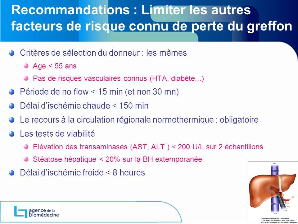 ANNEXE 1 Recommandations : Limiter les autres facteurs de risque connu de perte du greffon. Critères de sélection du donneur : les mêmes.
