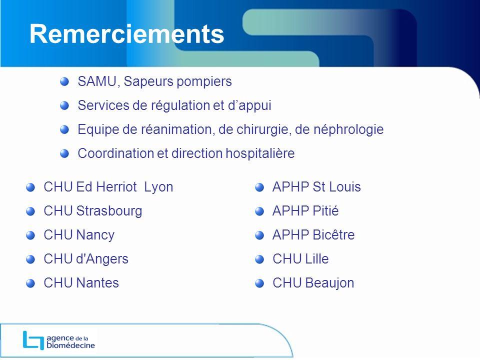 Remerciements SAMU, Sapeurs pompiers Services de régulation et d'appui