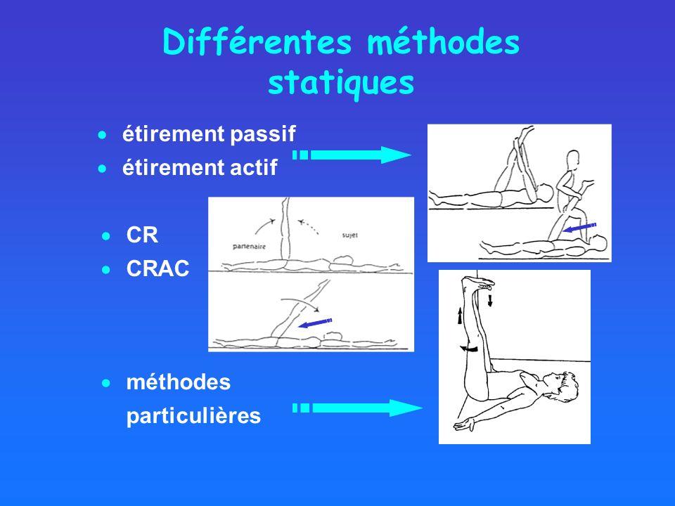Différentes méthodes statiques