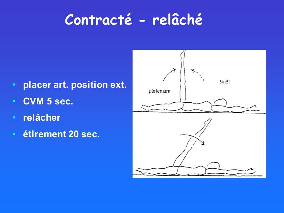 Contracté - relâché placer art. position ext. CVM 5 sec. relâcher