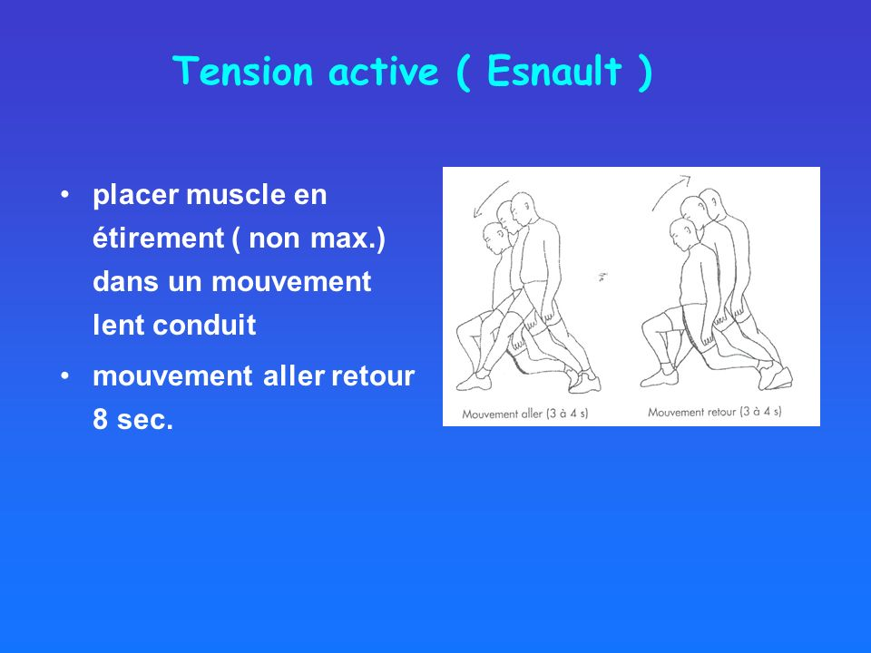 Tension active ( Esnault )