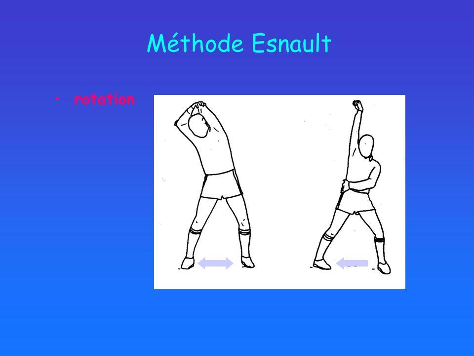 Méthode Esnault rotation