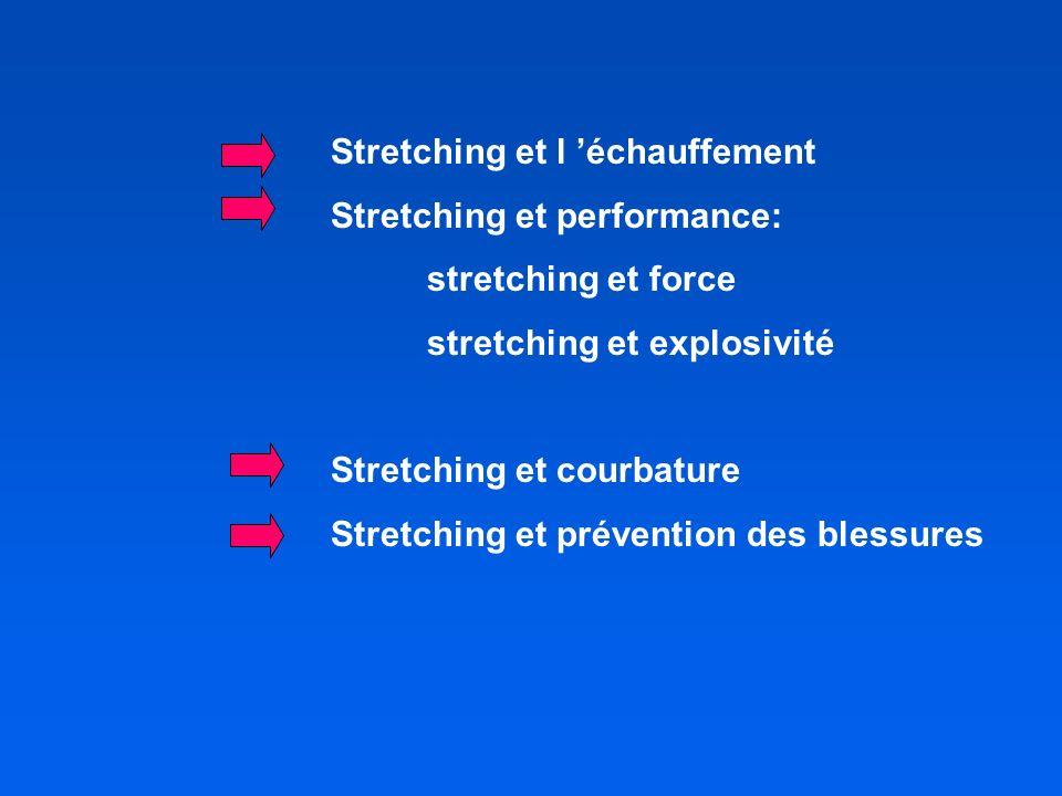 Stretching et l 'échauffement