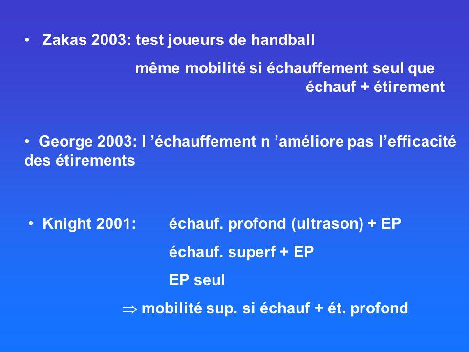 Zakas 2003: test joueurs de handball