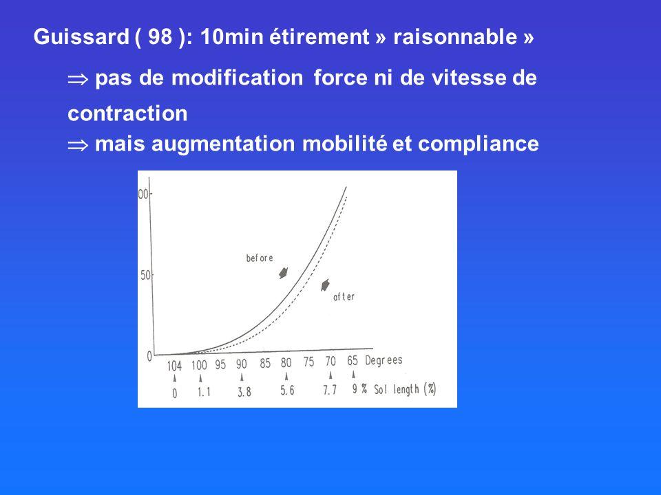 Guissard ( 98 ): 10min étirement » raisonnable »