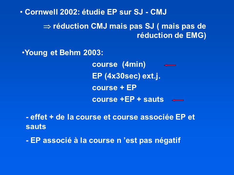 Cornwell 2002: étudie EP sur SJ - CMJ