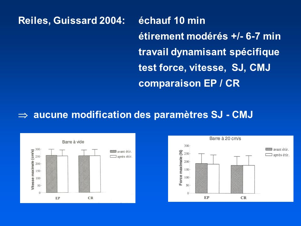 Reiles, Guissard 2004: échauf 10 min
