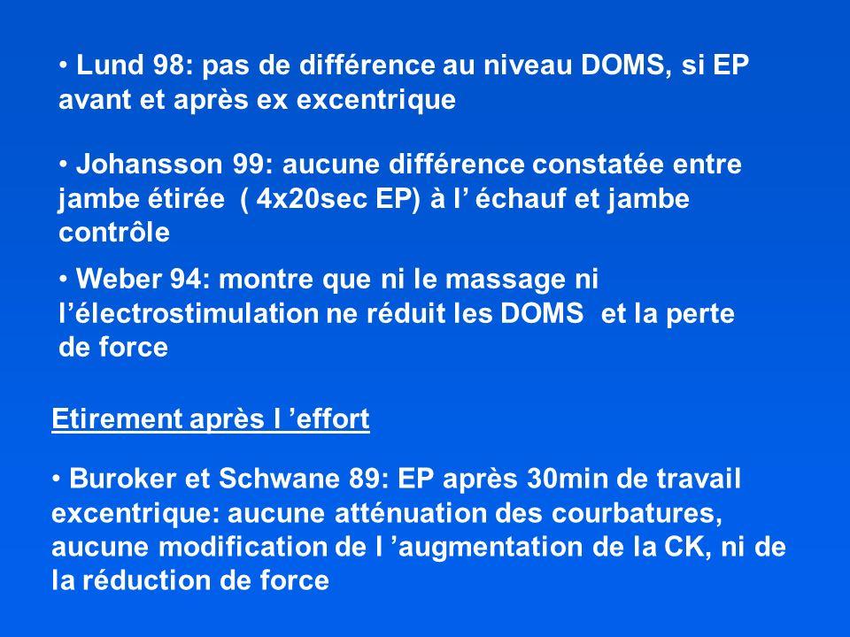 Lund 98: pas de différence au niveau DOMS, si EP avant et après ex excentrique