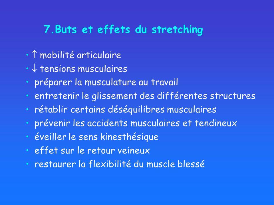 7.Buts et effets du stretching