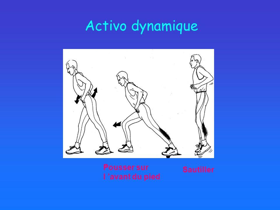 Activo dynamique Pousser sur l 'avant du pied Sautiller