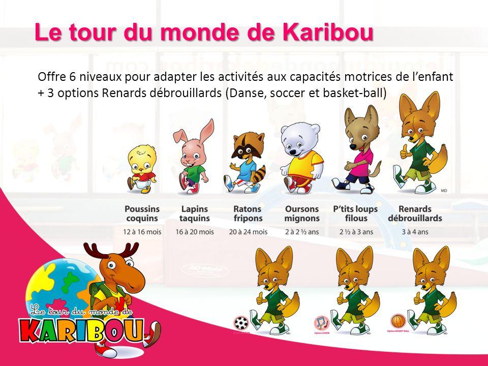 Le tour du monde de Karibou