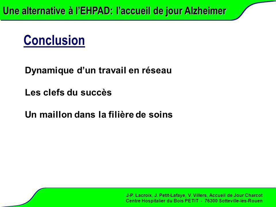 Conclusion Une alternative à l'EHPAD: l'accueil de jour Alzheimer