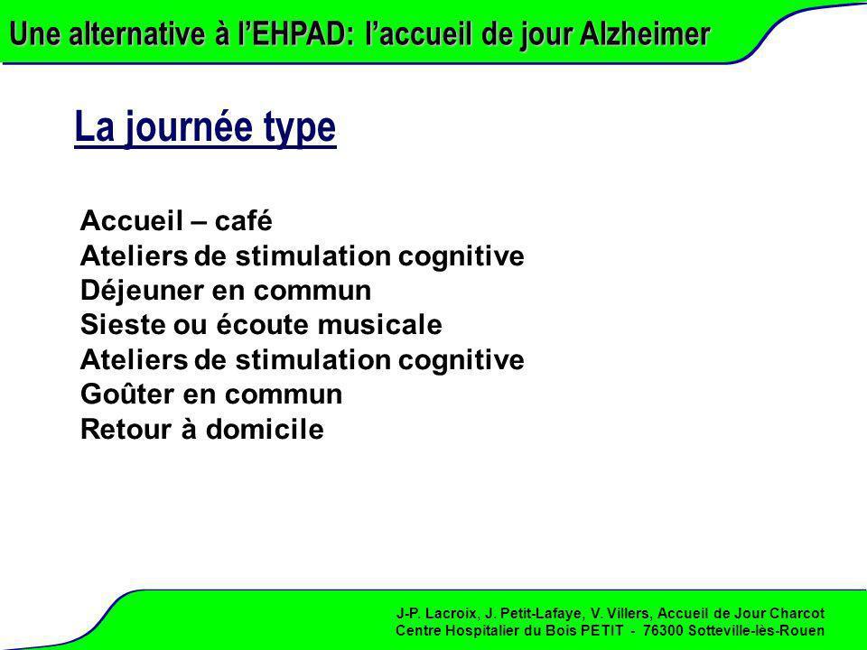 La journée type Une alternative à l'EHPAD: l'accueil de jour Alzheimer