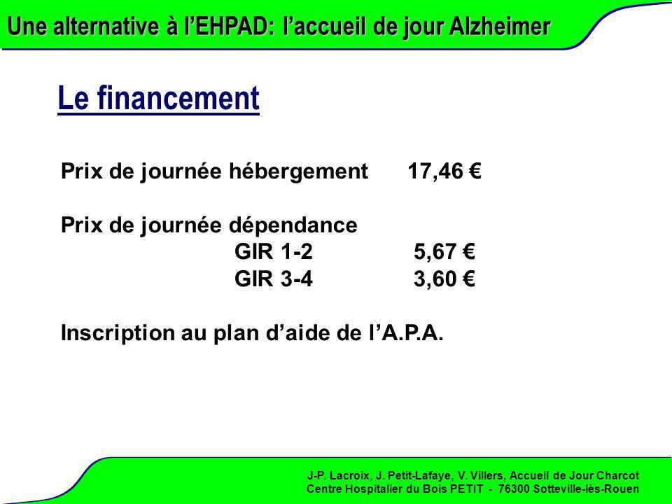 Le financement Une alternative à l'EHPAD: l'accueil de jour Alzheimer