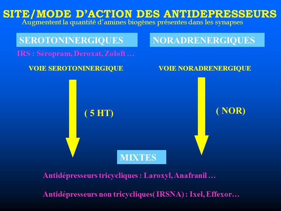 SITE/MODE D'ACTION DES ANTIDEPRESSEURS