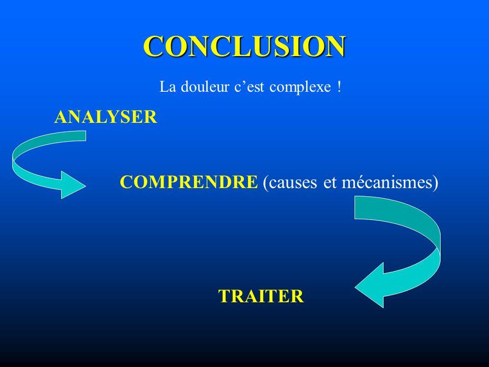CONCLUSION ANALYSER COMPRENDRE (causes et mécanismes) TRAITER
