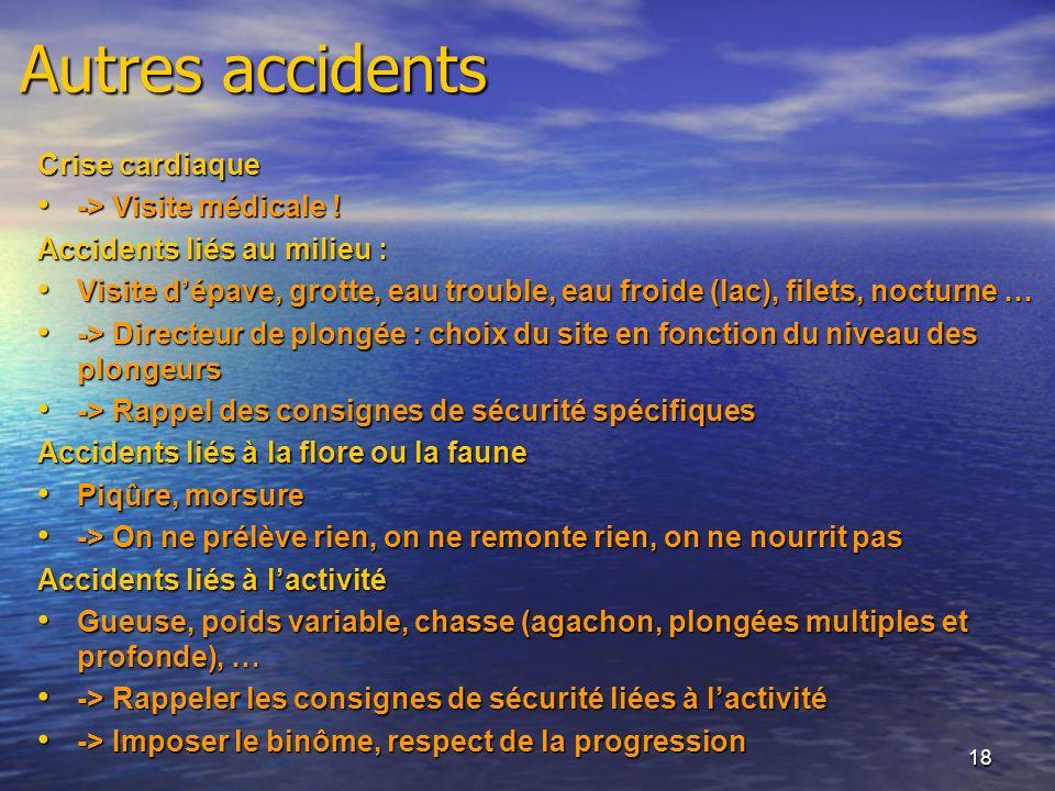 Autres accidents Crise cardiaque -> Visite médicale !