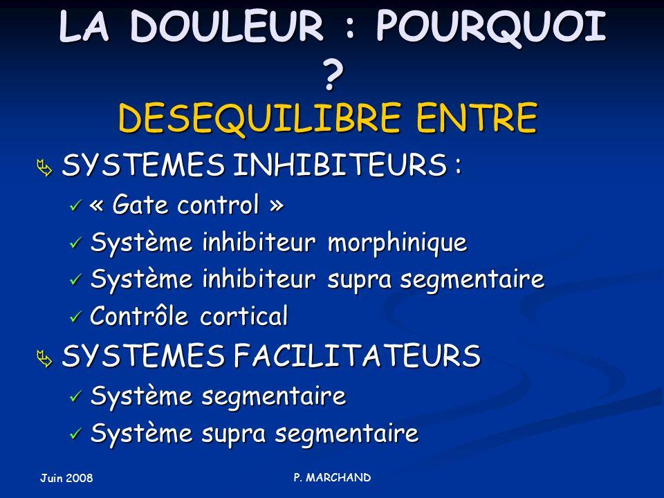 LA DOULEUR : POURQUOI DESEQUILIBRE ENTRE SYSTEMES INHIBITEURS :