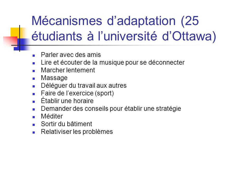 Mécanismes d'adaptation (25 étudiants à l'université d'Ottawa)