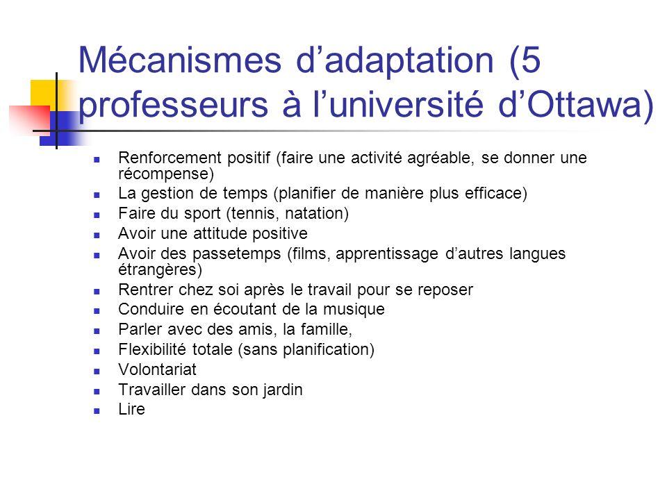 Mécanismes d'adaptation (5 professeurs à l'université d'Ottawa)