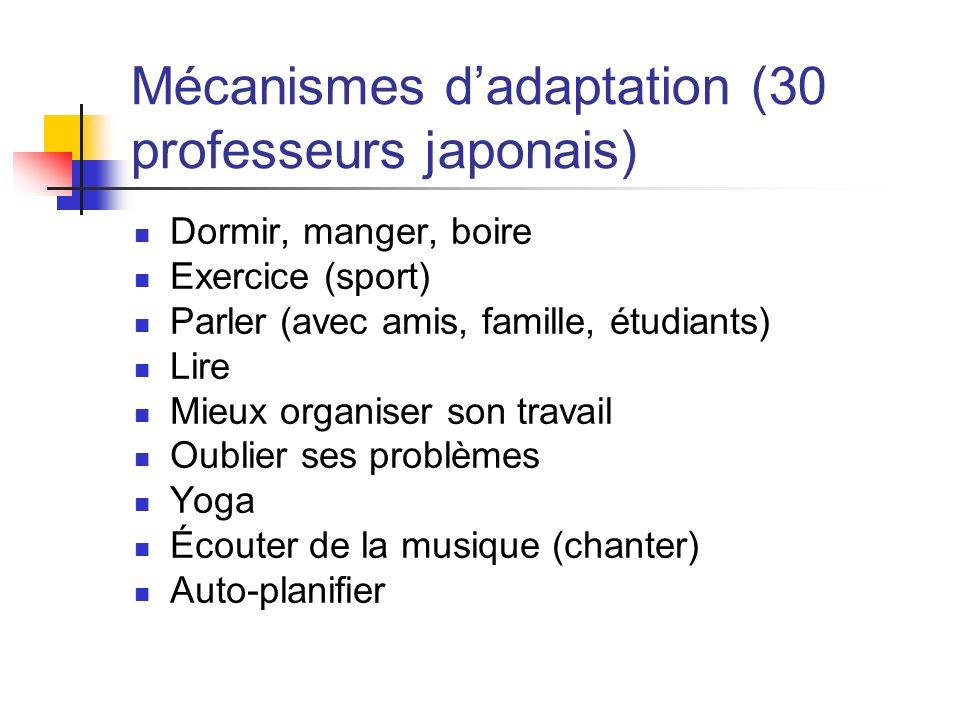 Mécanismes d'adaptation (30 professeurs japonais)
