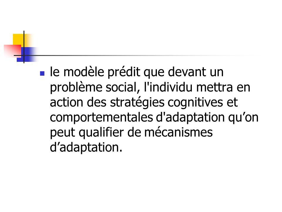 le modèle prédit que devant un problème social, l individu mettra en action des stratégies cognitives et comportementales d adaptation qu'on peut qualifier de mécanismes d'adaptation.