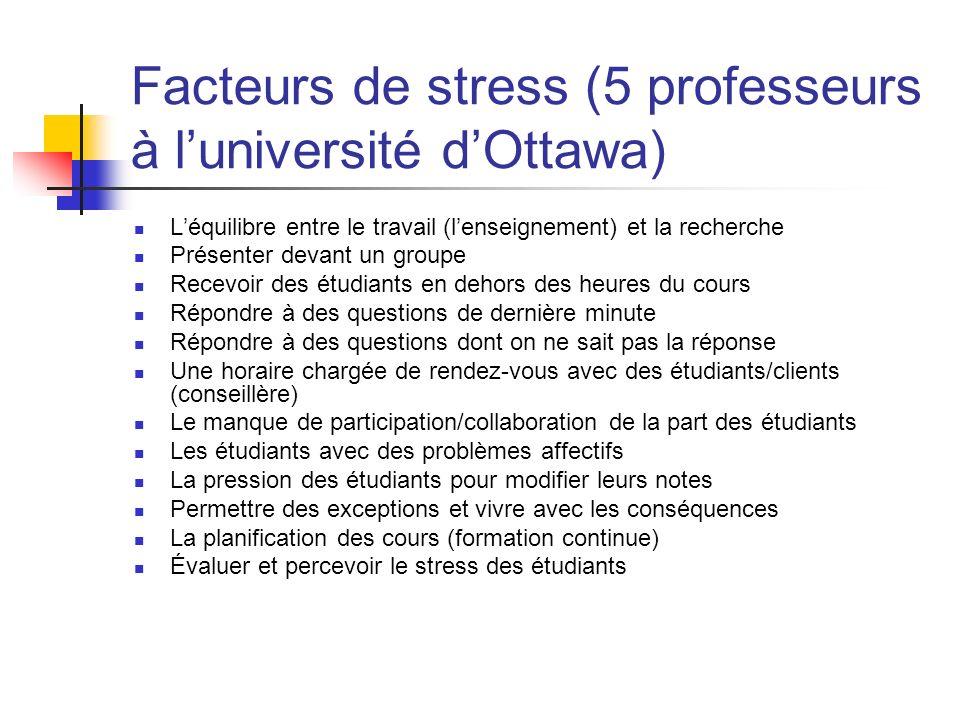 Facteurs de stress (5 professeurs à l'université d'Ottawa)