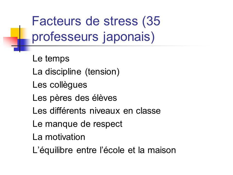 Facteurs de stress (35 professeurs japonais)